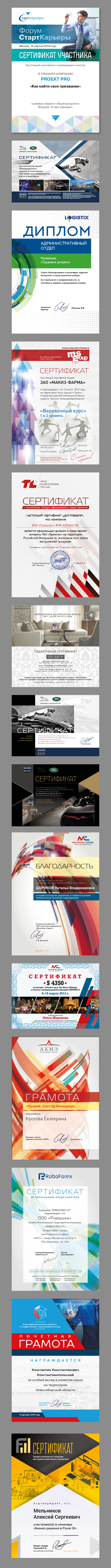 Sertificates_Muzalevsky